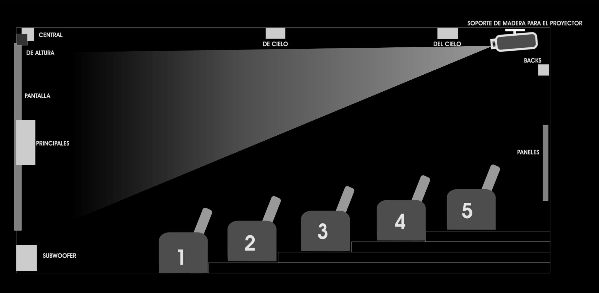 Medidas De Una Sala De Tv ~  es la opción hi end en pantallas medidas de hasta 6 m de ancho